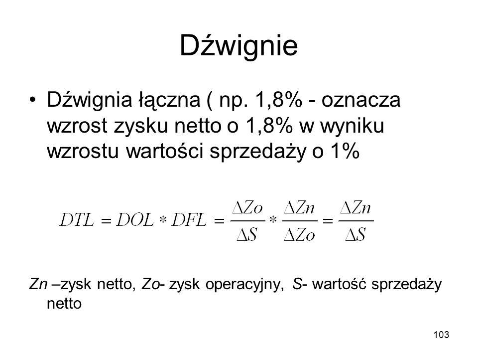 Dźwignie Dźwignia łączna ( np. 1,8% - oznacza wzrost zysku netto o 1,8% w wyniku wzrostu wartości sprzedaży o 1%