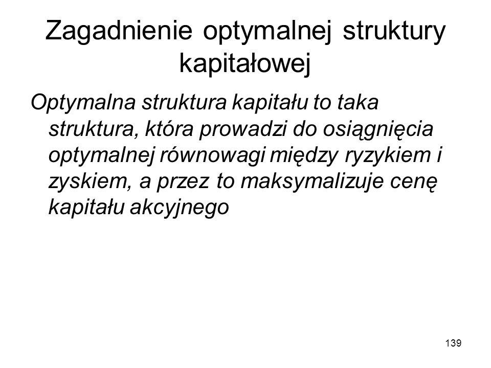 Zagadnienie optymalnej struktury kapitałowej