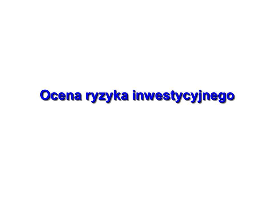 Ocena ryzyka inwestycyjnego