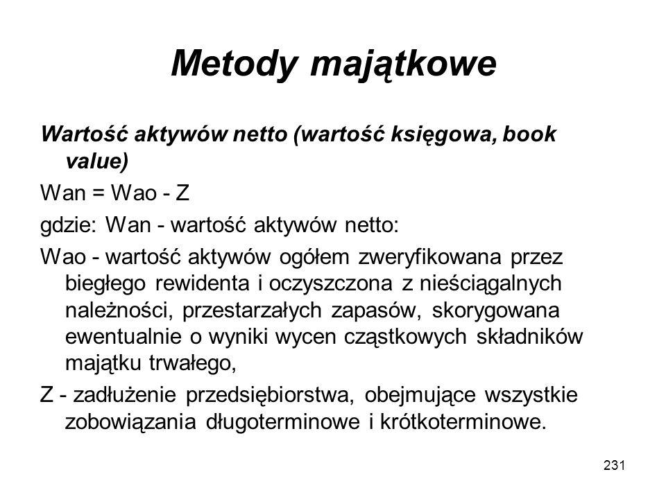 Metody majątkowe Wartość aktywów netto (wartość księgowa, book value)