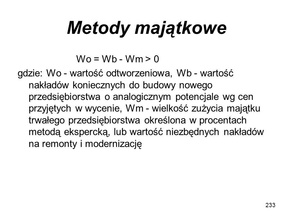 Metody majątkowe Wo = Wb - Wm > 0