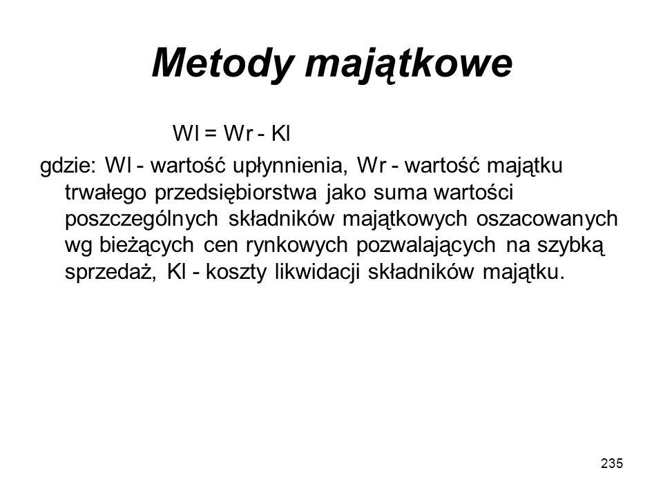 Metody majątkowe Wl = Wr - Kl
