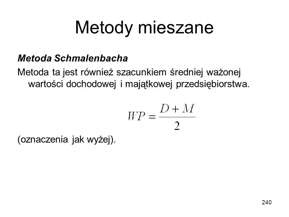 Metody mieszane Metoda Schmalenbacha