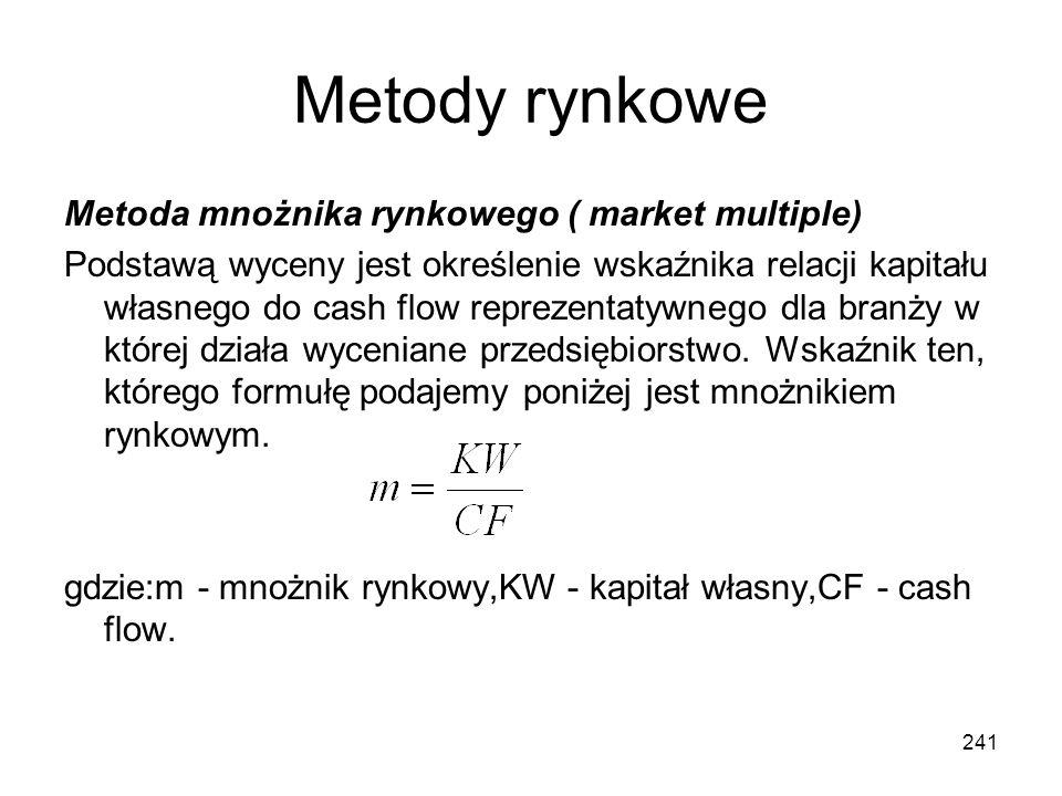 Metody rynkowe Metoda mnożnika rynkowego ( market multiple)