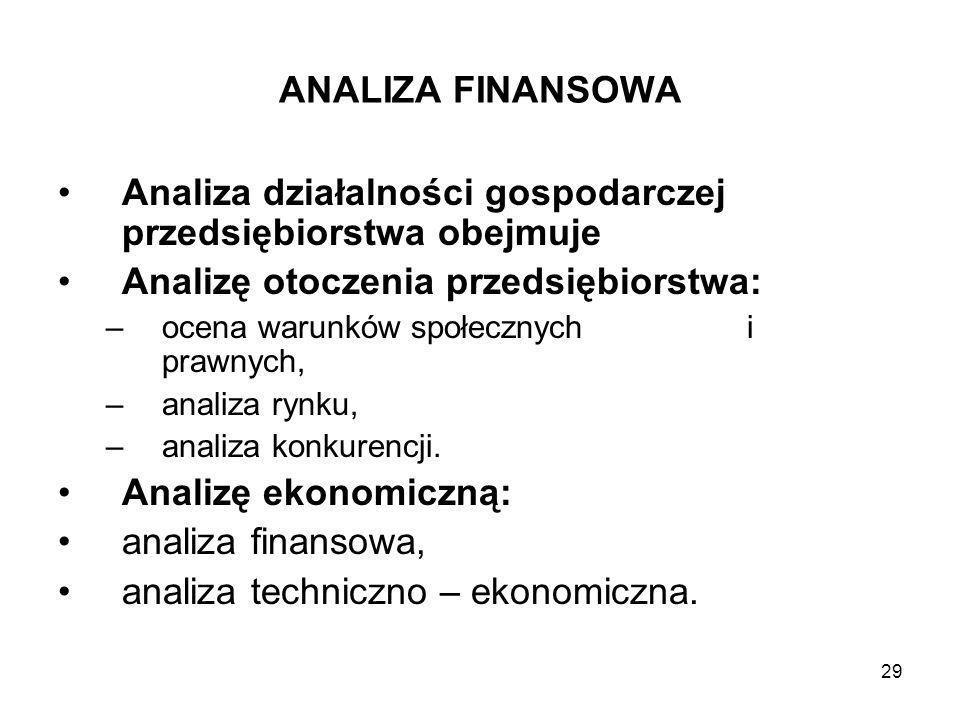 Analiza działalności gospodarczej przedsiębiorstwa obejmuje