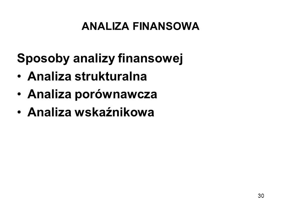 Sposoby analizy finansowej Analiza strukturalna Analiza porównawcza