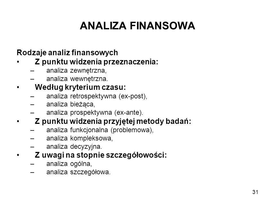 ANALIZA FINANSOWA Rodzaje analiz finansowych