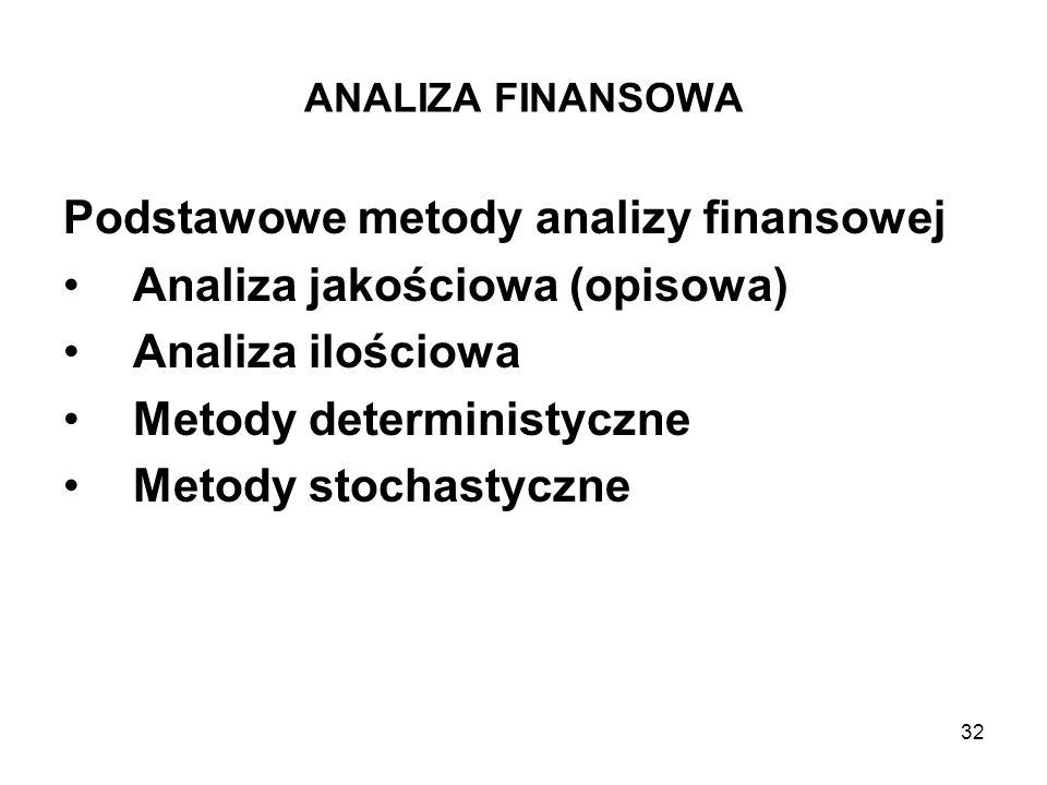 Podstawowe metody analizy finansowej Analiza jakościowa (opisowa)