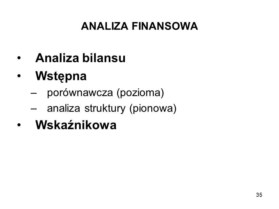 Analiza bilansu Wstępna Wskaźnikowa ANALIZA FINANSOWA