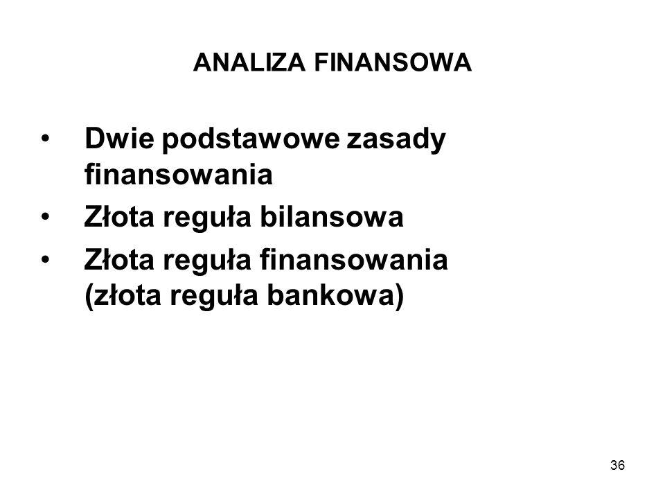 Dwie podstawowe zasady finansowania Złota reguła bilansowa