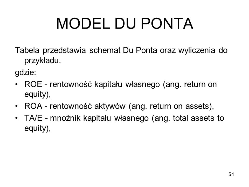 MODEL DU PONTA Tabela przedstawia schemat Du Ponta oraz wyliczenia do przykładu. gdzie: ROE - rentowność kapitału własnego (ang. return on equity),