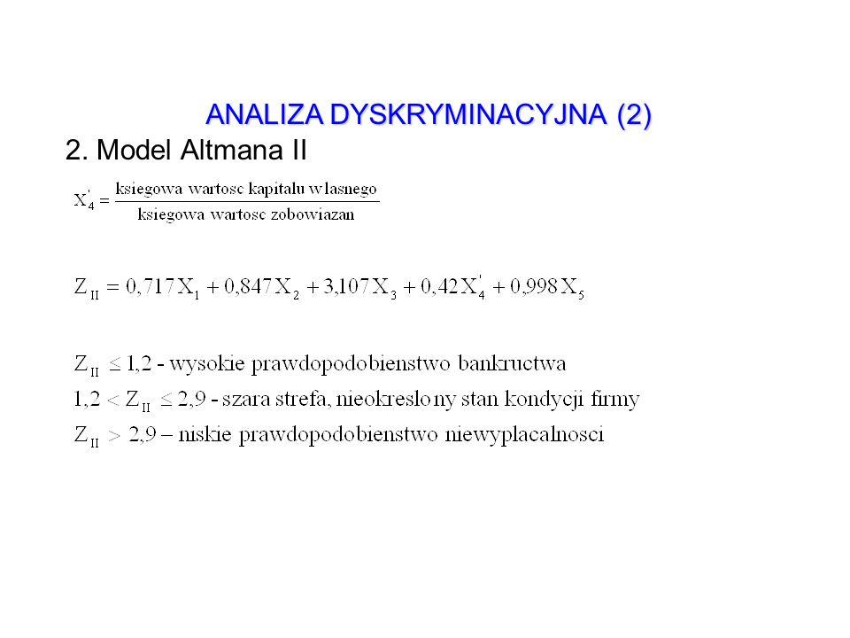 ANALIZA DYSKRYMINACYJNA (2)