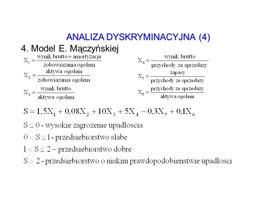 ANALIZA DYSKRYMINACYJNA (4)
