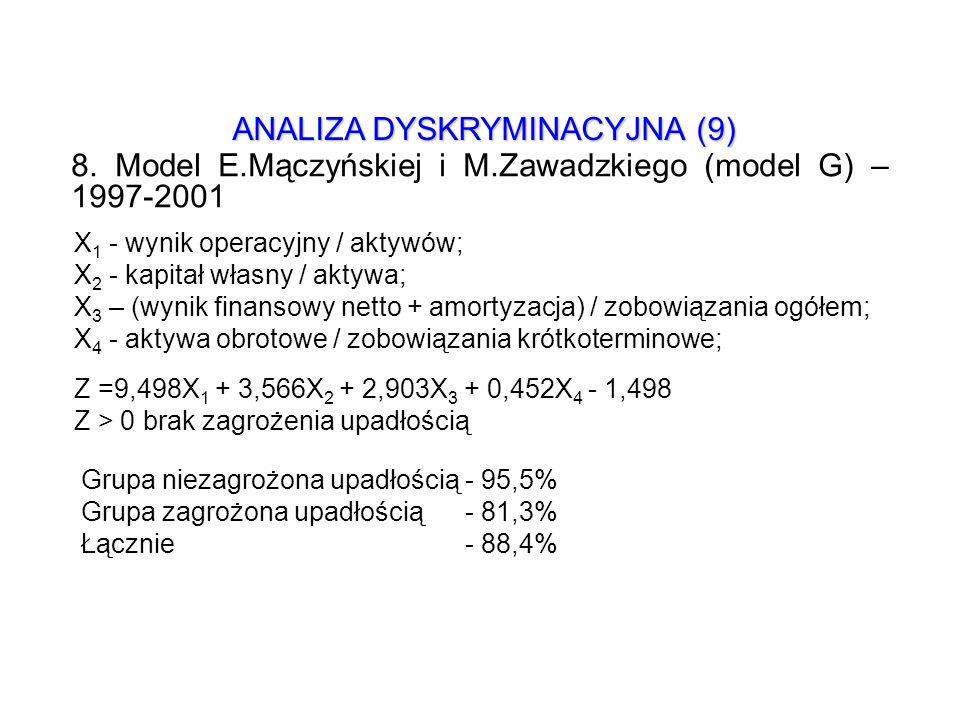 ANALIZA DYSKRYMINACYJNA (9)
