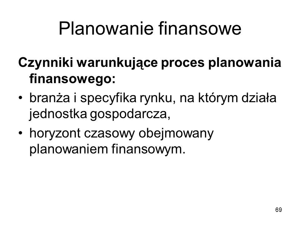 Planowanie finansowe Czynniki warunkujące proces planowania finansowego: branża i specyfika rynku, na którym działa jednostka gospodarcza,