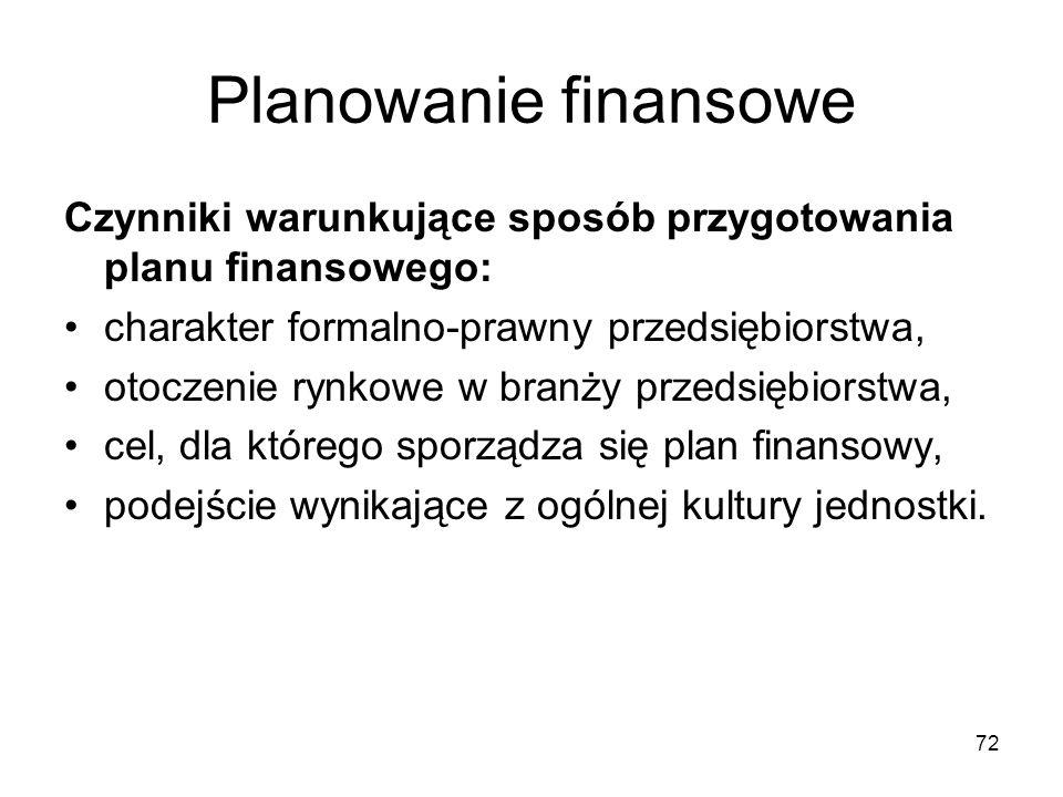 Planowanie finansowe Czynniki warunkujące sposób przygotowania planu finansowego: charakter formalno-prawny przedsiębiorstwa,