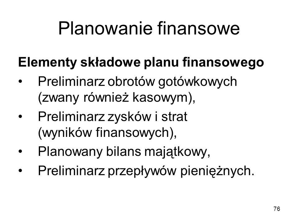 Planowanie finansowe Elementy składowe planu finansowego
