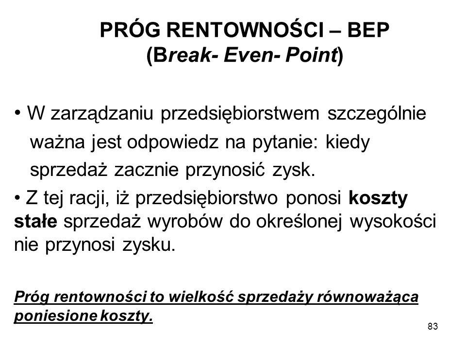 PRÓG RENTOWNOŚCI – BEP (Break- Even- Point)