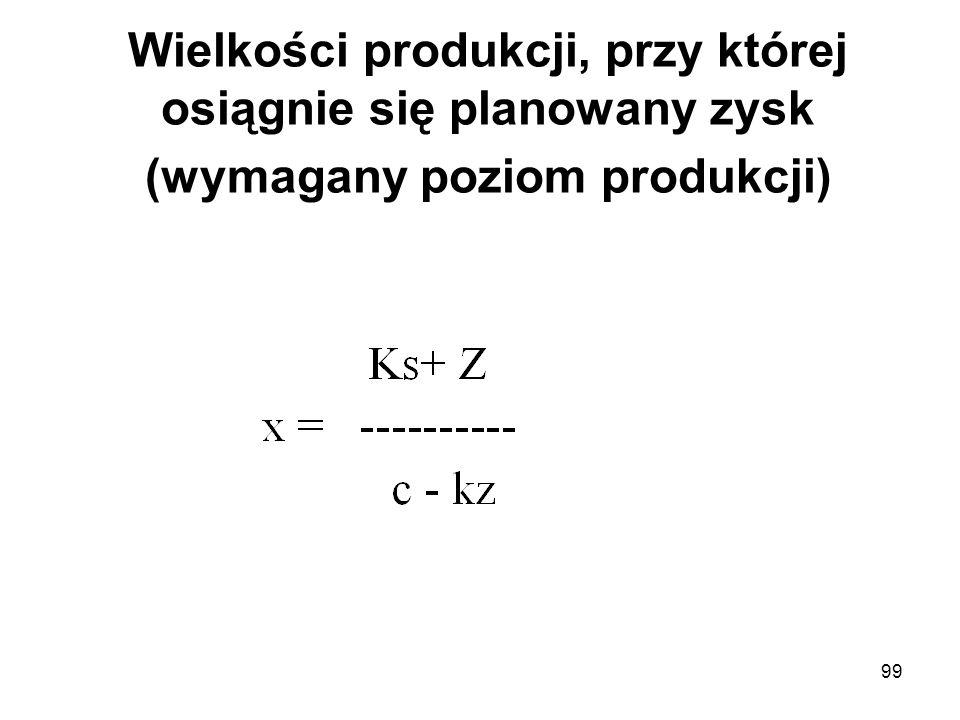 Wielkości produkcji, przy której osiągnie się planowany zysk (wymagany poziom produkcji)