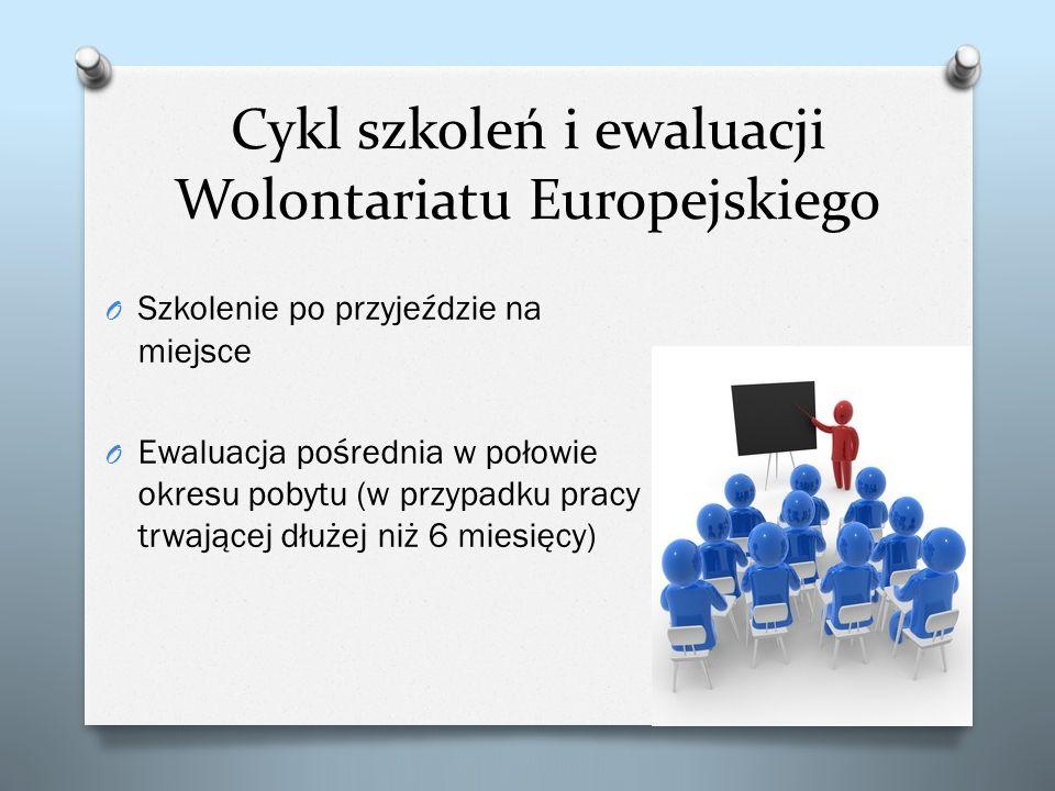 Cykl szkoleń i ewaluacji Wolontariatu Europejskiego