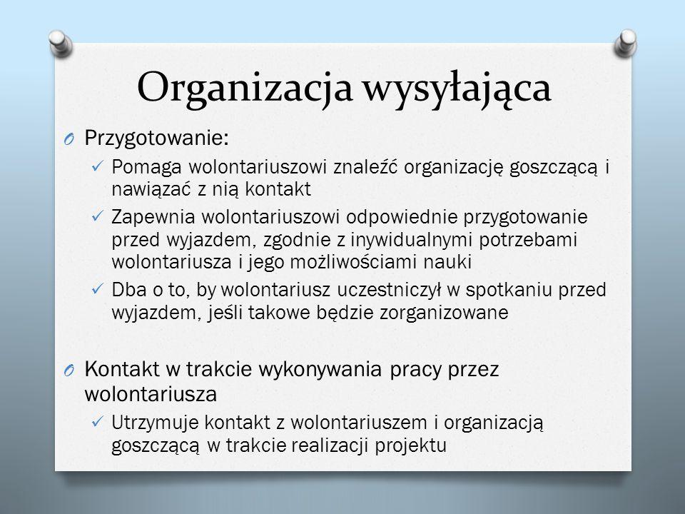 Organizacja wysyłająca
