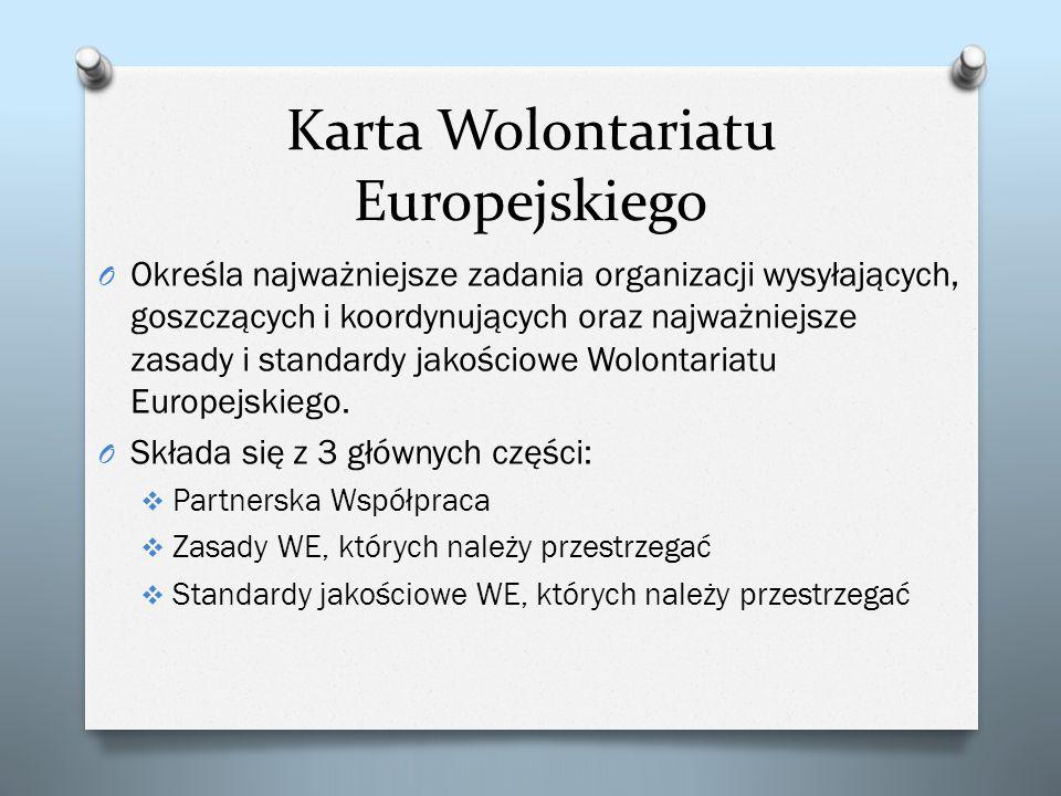 Karta Wolontariatu Europejskiego