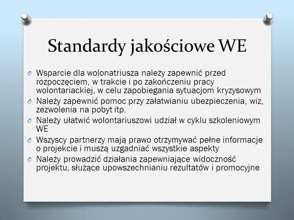 Standardy jakościowe WE