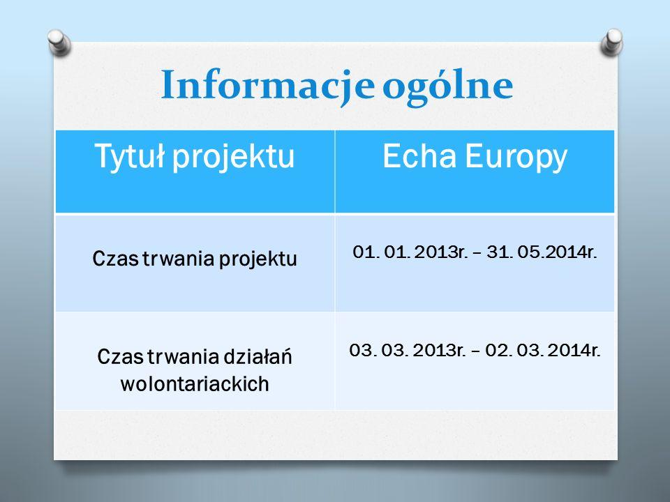 Informacje ogólne Tytuł projektu Echa Europy Czas trwania projektu