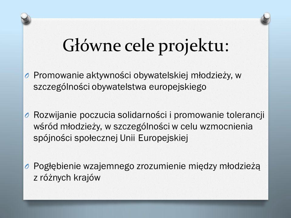 Główne cele projektu: Promowanie aktywności obywatelskiej młodzieży, w szczególności obywatelstwa europejskiego.