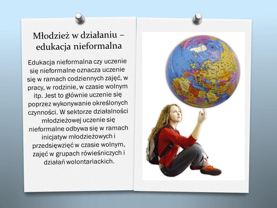 Młodzież w działaniu – edukacja nieformalna