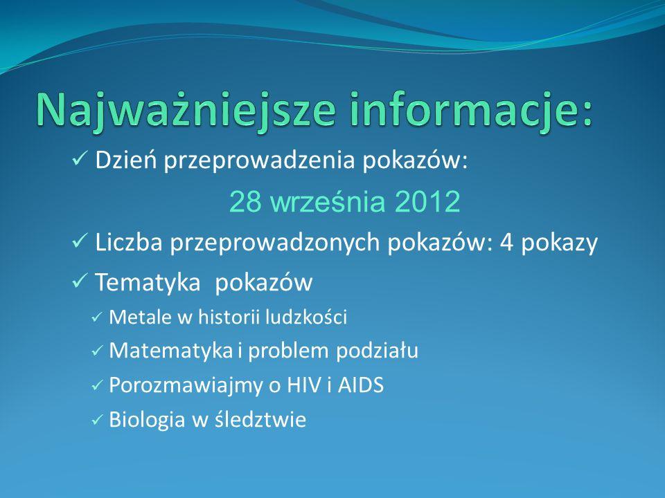 Najważniejsze informacje: