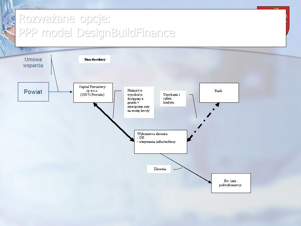 Rozważane opcje: PPP model DesignBuildFinance