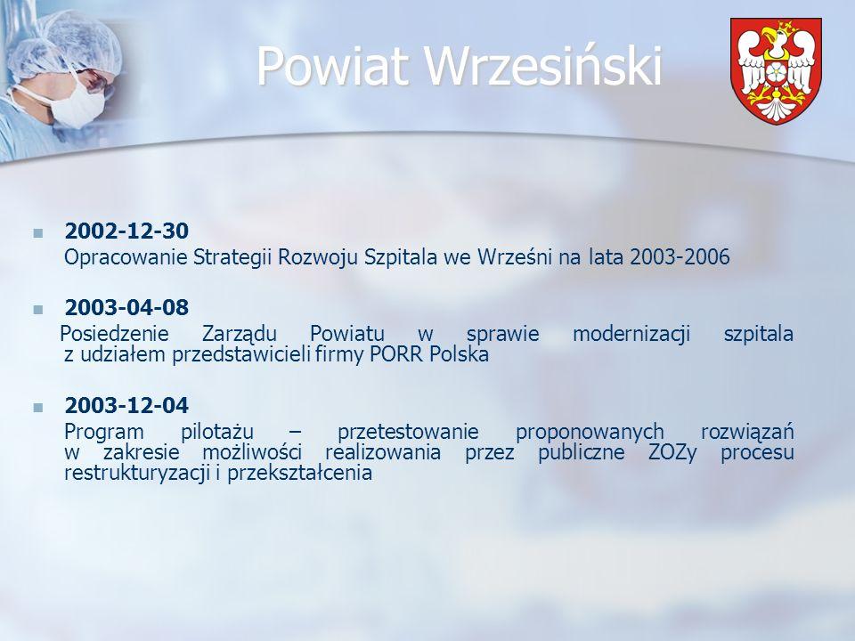 2002-12-30 Opracowanie Strategii Rozwoju Szpitala we Wrześni na lata 2003-2006. 2003-04-08.