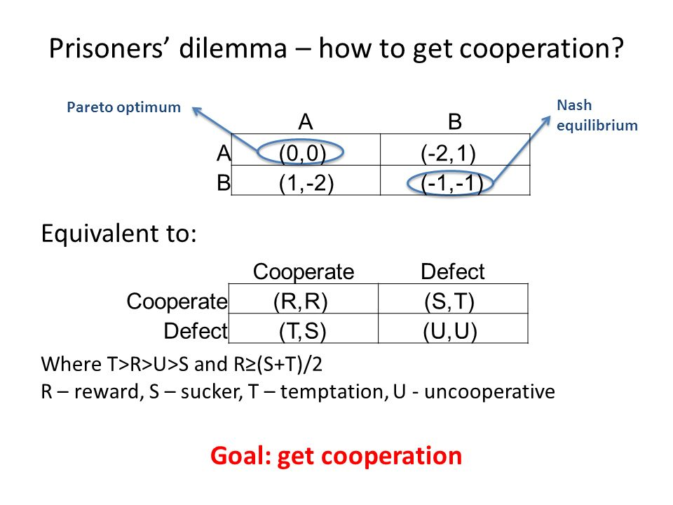 Prisoners' dilemma – how to get cooperation