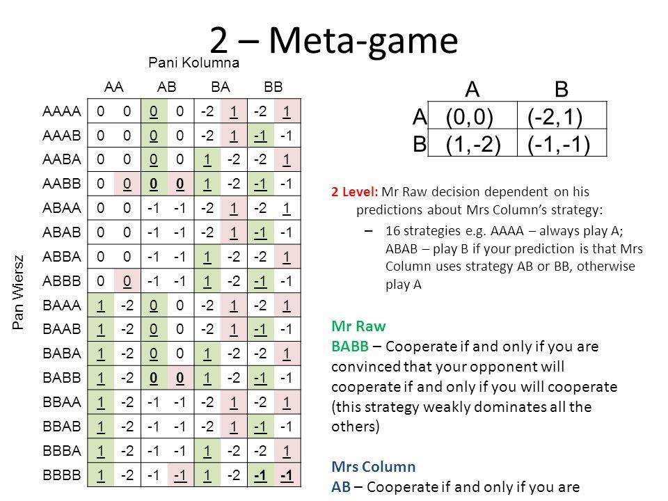 2 – Meta-game A B (0, 0) (-2, 1) (1, -2) (-1, -1) Mr Raw