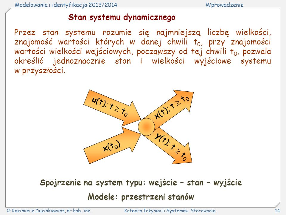 Stan systemu dynamicznego