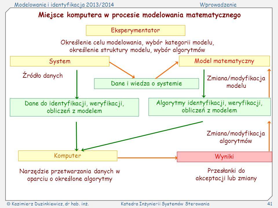 Miejsce komputera w procesie modelowania matematycznego