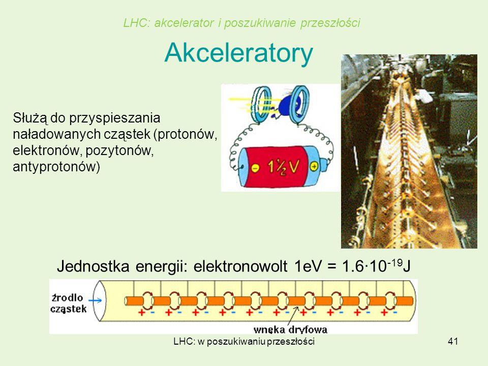 Akceleratory Jednostka energii: elektronowolt 1eV = 1.6·10-19J