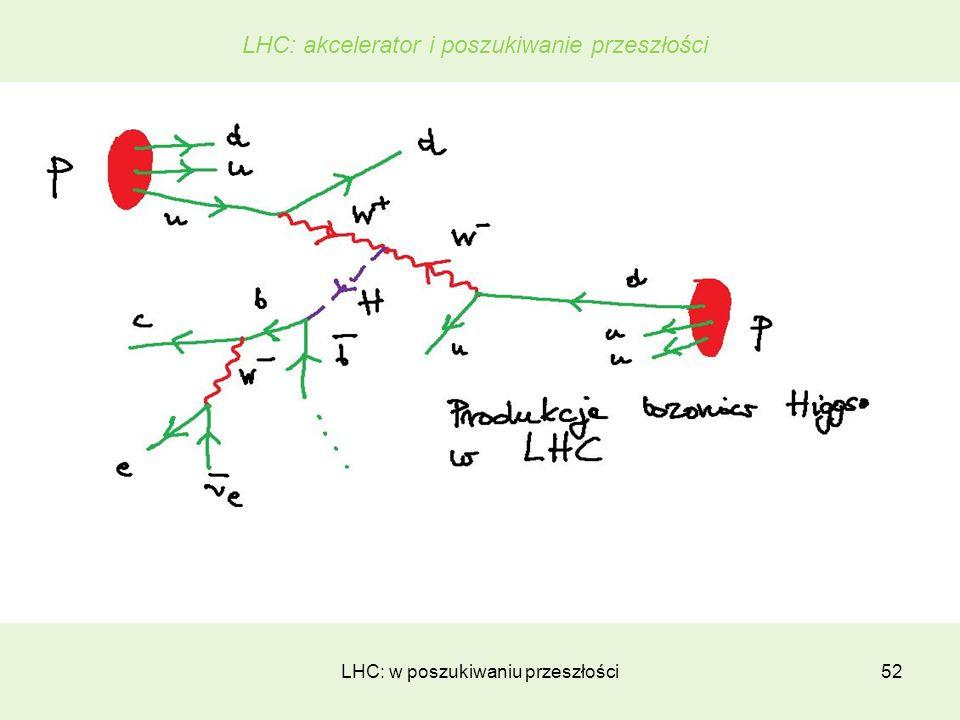 LHC: akcelerator i poszukiwanie przeszłości