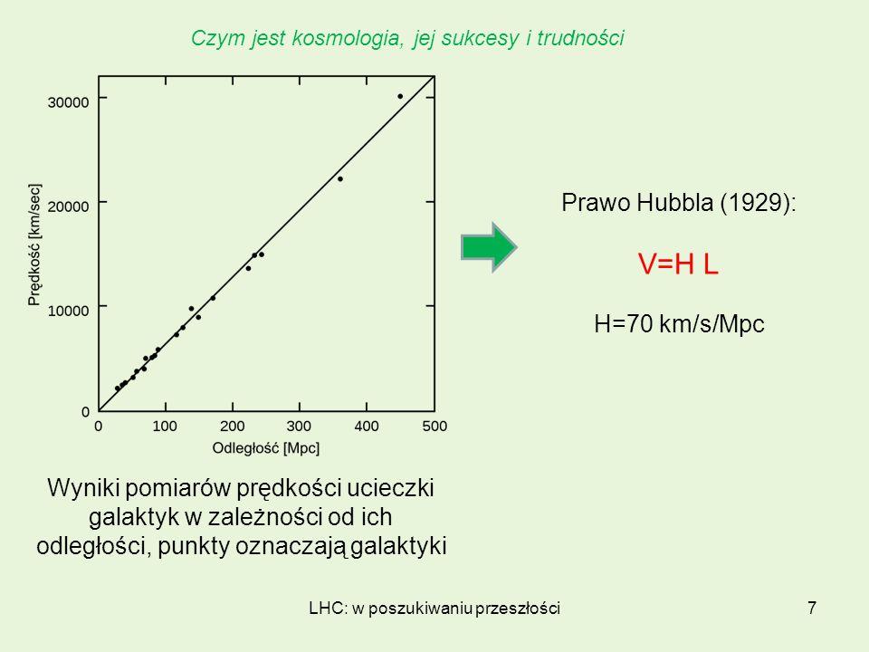 V=H L Prawo Hubbla (1929): H=70 km/s/Mpc