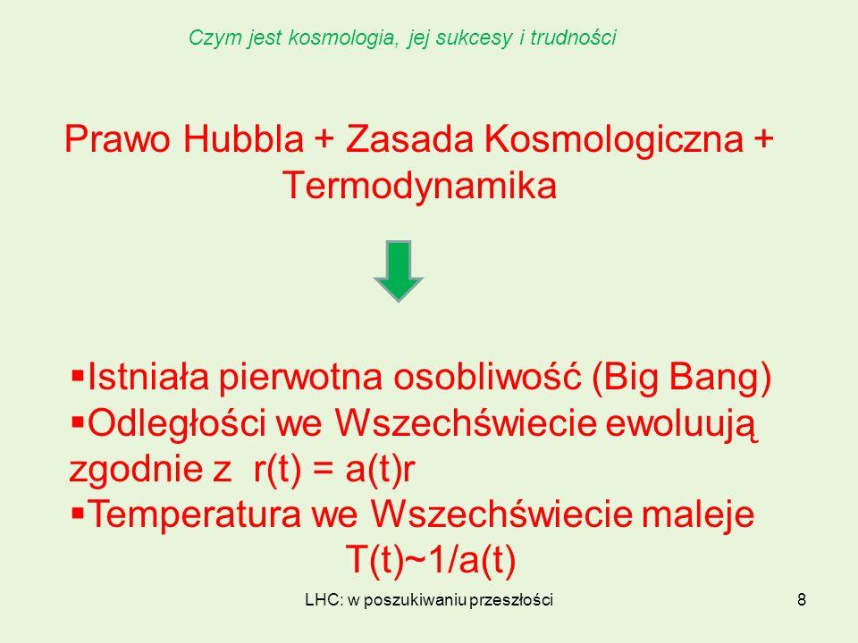 Prawo Hubbla + Zasada Kosmologiczna + Termodynamika
