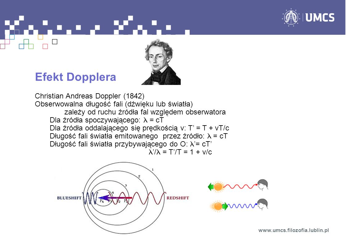 Efekt Dopplera Christian Andreas Doppler (1842)