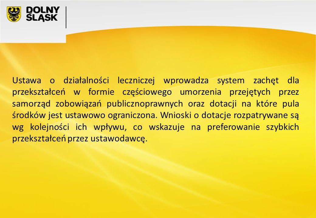 Ustawa o działalności leczniczej wprowadza system zachęt dla przekształceń w formie częściowego umorzenia przejętych przez samorząd zobowiązań publicznoprawnych oraz dotacji na które pula środków jest ustawowo ograniczona.