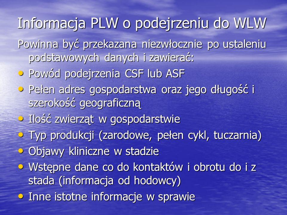 Informacja PLW o podejrzeniu do WLW