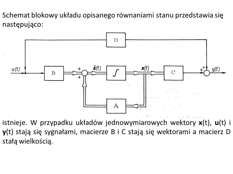 Schemat blokowy układu opisanego równaniami stanu przedstawia się następująco: