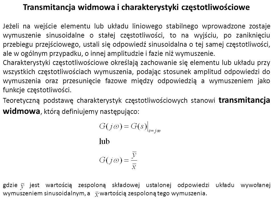 Transmitancja widmowa i charakterystyki częstotliwościowe