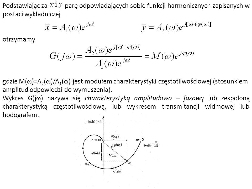 Podstawiając za parę odpowiadających sobie funkcji harmonicznych zapisanych w postaci wykładniczej