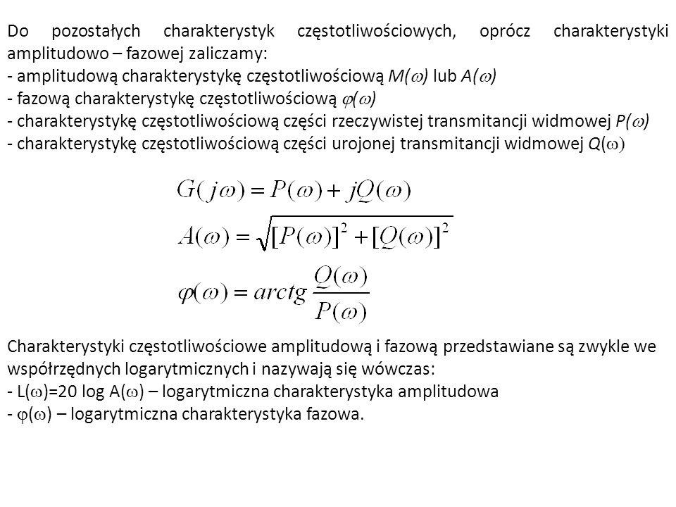 Do pozostałych charakterystyk częstotliwościowych, oprócz charakterystyki amplitudowo – fazowej zaliczamy: