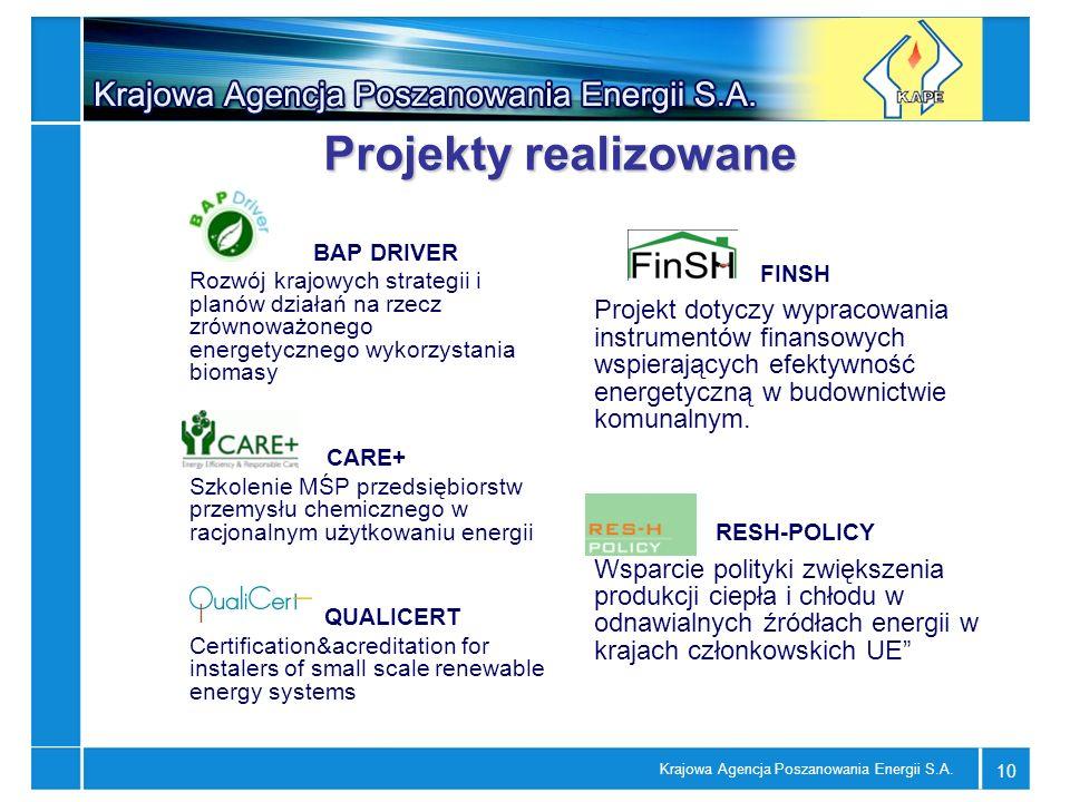 Projekty realizowane BAP DRIVER. Rozwój krajowych strategii i planów działań na rzecz zrównoważonego energetycznego wykorzystania biomasy.