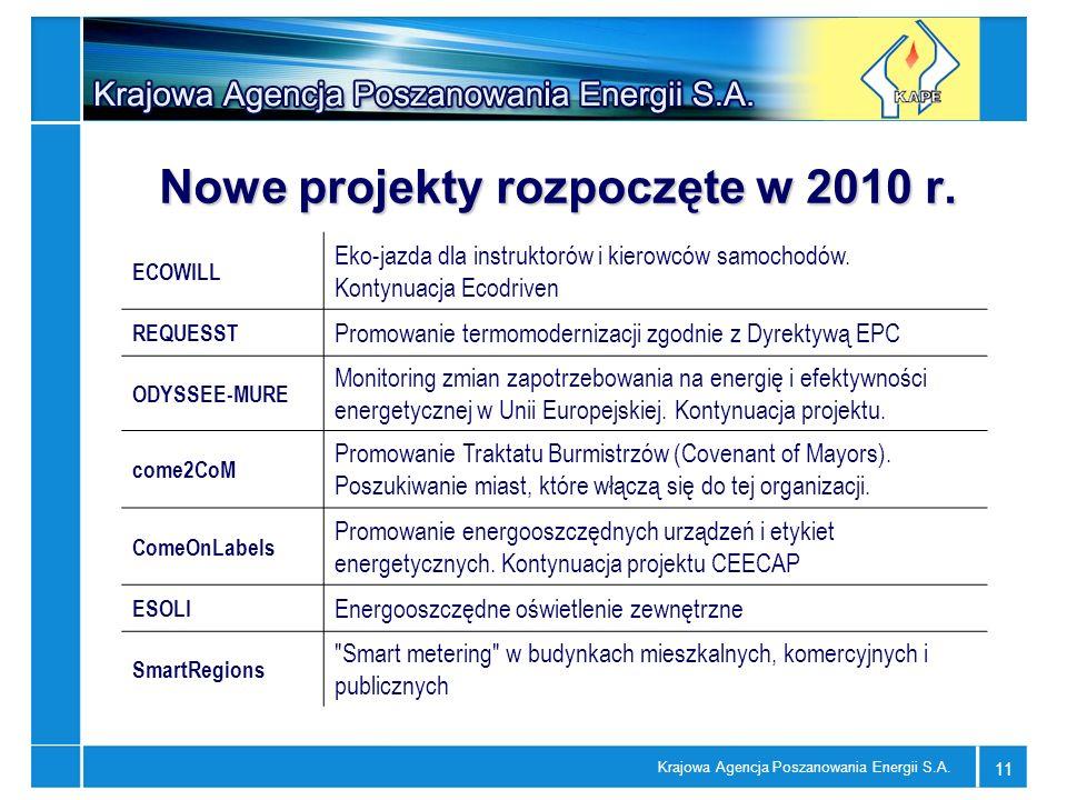 Nowe projekty rozpoczęte w 2010 r.